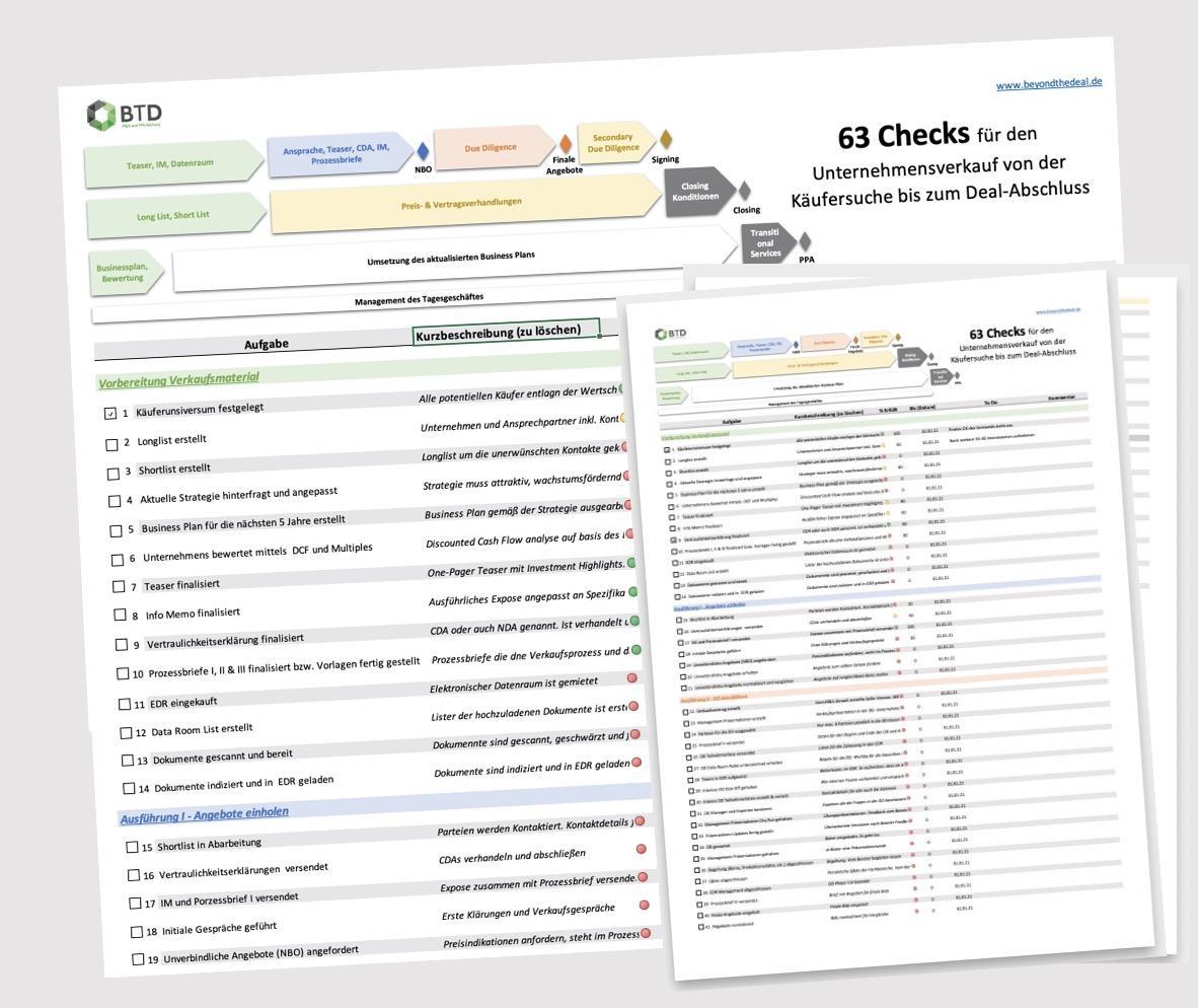 Unternehmen verkaufen Checkliste