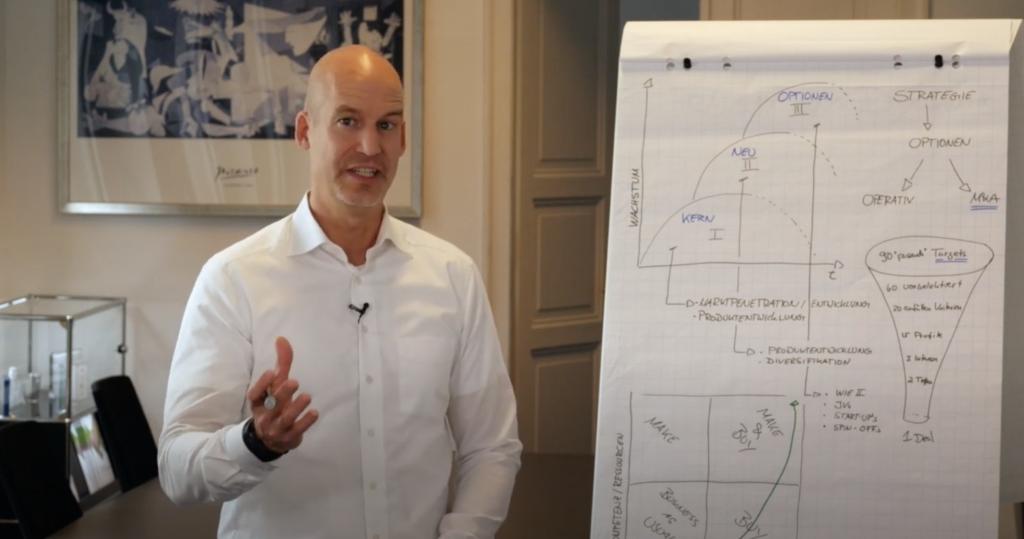 Wertsteigerungsformel Webinar M&A Beratung Frankfurt